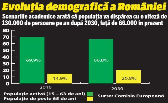 demografie-RO